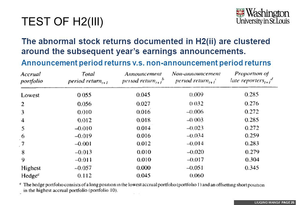 LIUQING WANG// PAGE 25 The abnormal stock returns documented in H2(ii) are clustered around the subsequent year's earnings announcements.