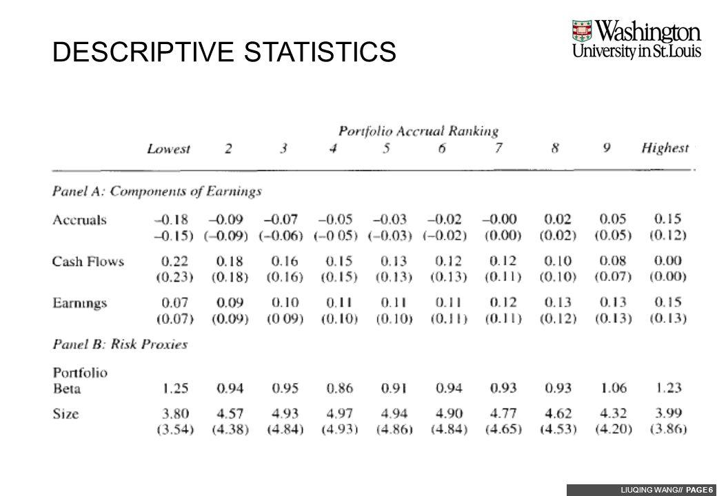 LIUQING WANG// PAGE 6 DESCRIPTIVE STATISTICS