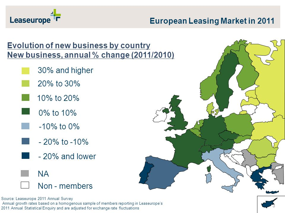 3 Source: Leaseurope 2011 Annual Survey Annual growth rates based on a homogenous sample of members reporting in Leaseurope's 2011 Annual Statistical Enquiry and are adjusted for exchange rate fluctuations Evolution of new business by country New business, annual % change (2011/2010) Non - members 20% to 30% 30% and higher - 20% to -10% 10% to 20% NA -10% to 0% - 20% and lower 0% to 10% European Leasing Market in 2011