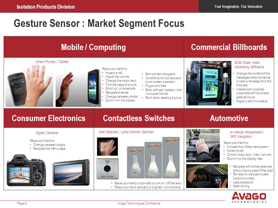 Your Imagination, Our Innovation Isolation Products Division Avago Technologies ConfidentialPage 4 Mobile / ComputingCommercial Billboards Consumer El