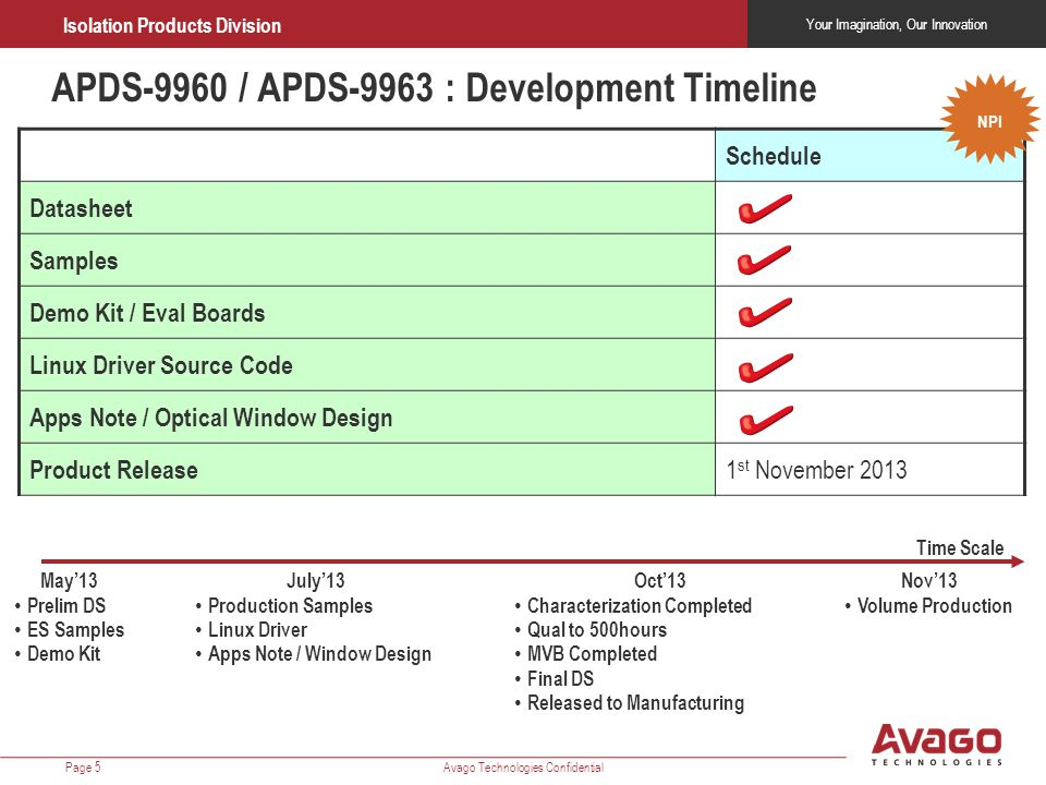 Your Imagination, Our Innovation Isolation Products Division Avago Technologies ConfidentialPage 5 APDS-9960 / APDS-9963 : Development Timeline Schedu