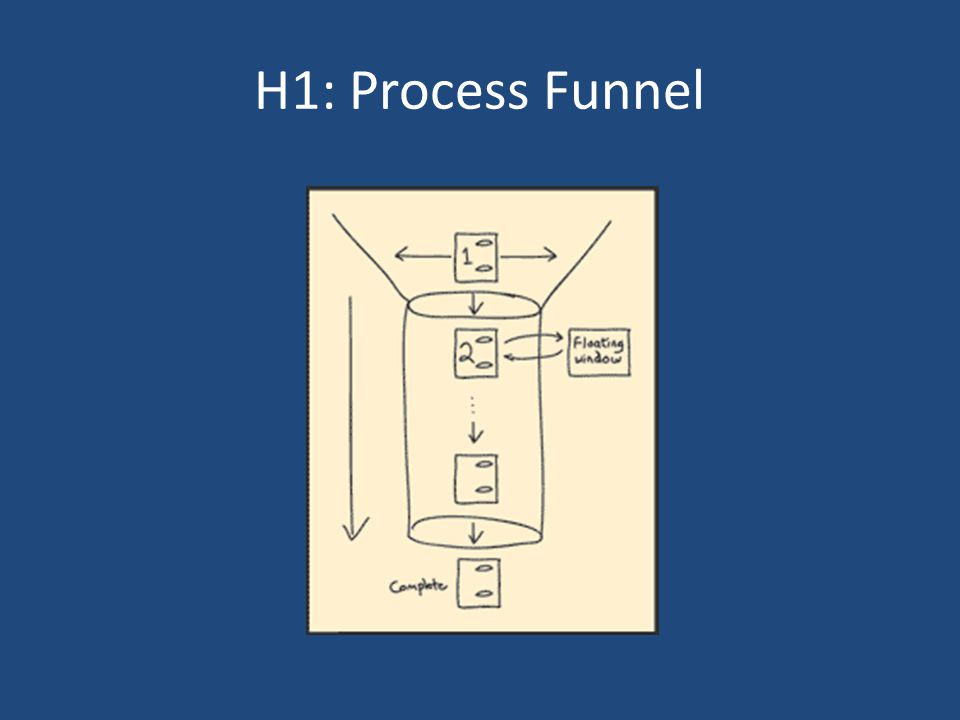 H1: Process Funnel