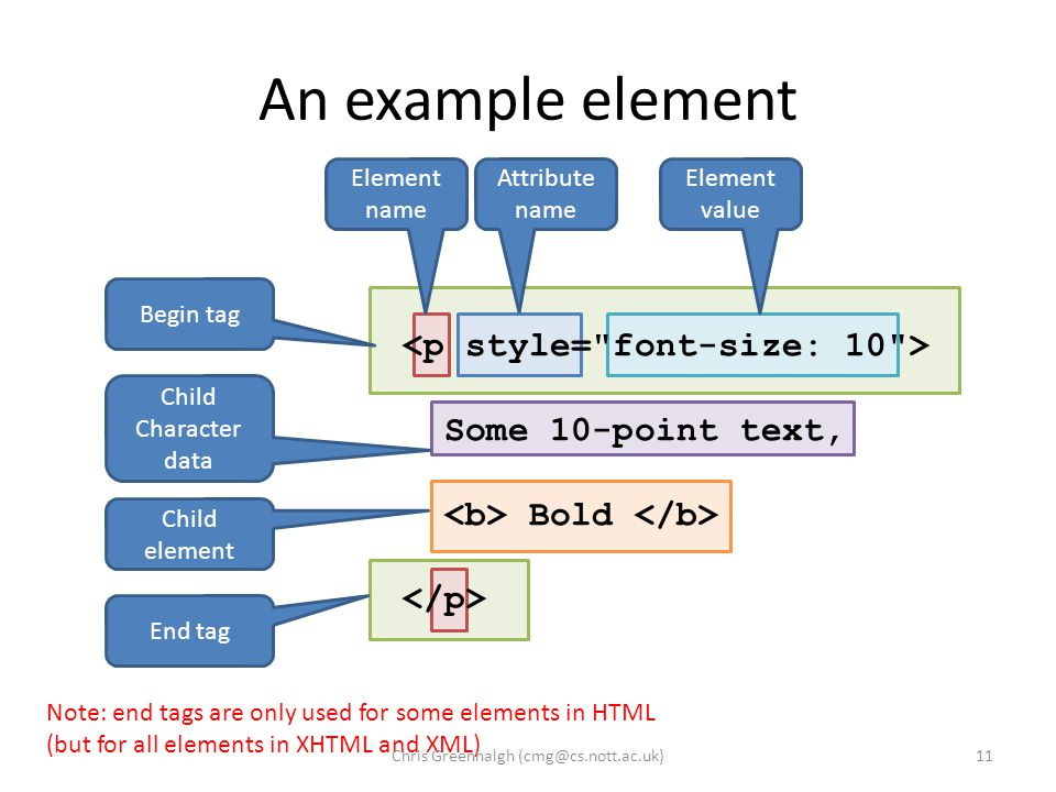 An example element 11 Begin tag Child Character data Some 10-point text, Bold Child element End tag Element name Attribute name Element value Note: end tags are only used for some elements in HTML (but for all elements in XHTML and XML) Chris Greenhalgh (cmg@cs.nott.ac.uk)