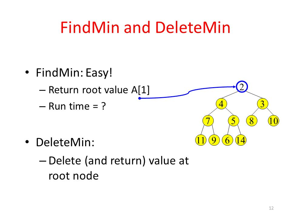 12 FindMin and DeleteMin FindMin: Easy.– Return root value A[1] – Run time = .