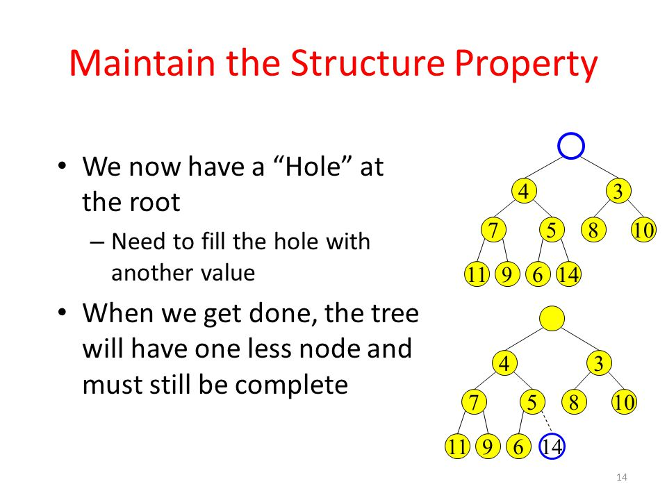 14 Maintain the Structure Property We now have a Hole at the root – Need to fill the hole with another value When we get done, the tree will have one less node and must still be complete 34 10857 146911 34 10857 14 6911