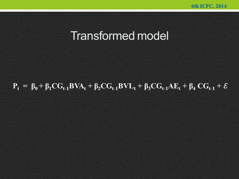 Transformed model P t = β 0 + β 1 CG t-1 BVA t + β 2 CG t-1 BVL t + β 3 CG t-1 AE t + β 4 CG t-1 + ℰ 6th ICFC, 2014