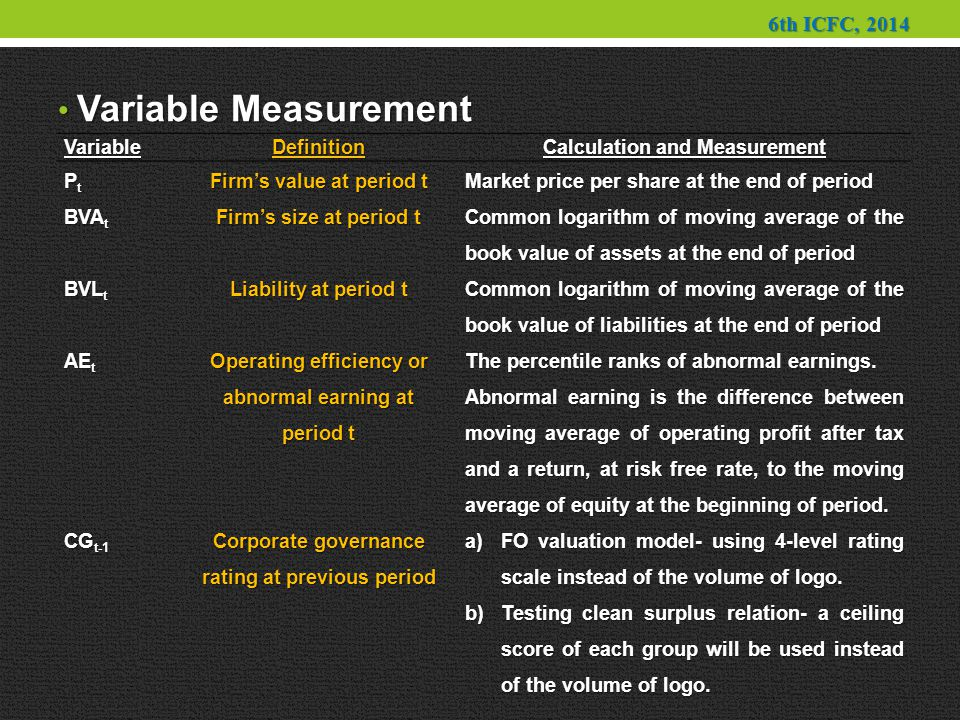 Variable Measurement Variable MeasurementVariableDefinition Calculation and Measurement PtPtPtPt Firm's value at period t Market price per share at the end of period BVA t Firm's size at period t Common logarithm of moving average of the book value of assets at the end of period BVL t Liability at period t Common logarithm of moving average of the book value of liabilities at the end of period AE t Operating efficiency or abnormal earning at period t The percentile ranks of abnormal earnings.
