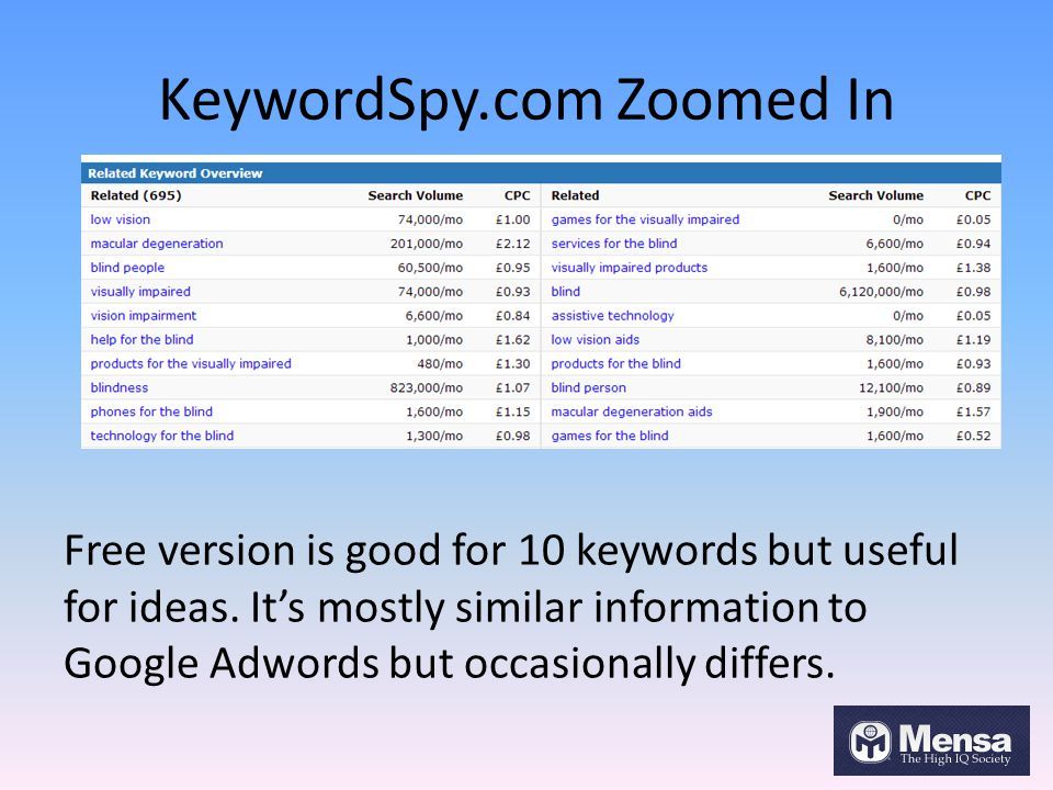 KeywordSpy.com Zoomed In Free version is good for 10 keywords but useful for ideas.