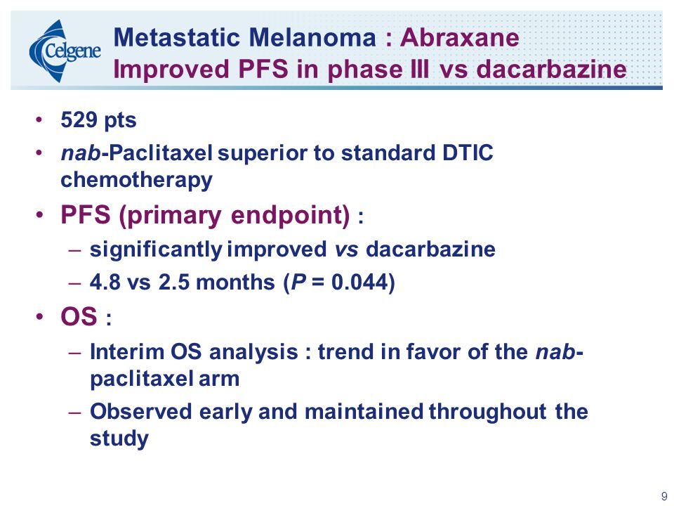 9 Metastatic Melanoma : Abraxane Improved PFS in phase III vs dacarbazine 529 pts nab-Paclitaxel superior to standard DTIC chemotherapy PFS (primary endpoint) : –significantly improved vs dacarbazine –4.8 vs 2.5 months (P = 0.044) OS : –Interim OS analysis : trend in favor of the nab- paclitaxel arm –Observed early and maintained throughout the study