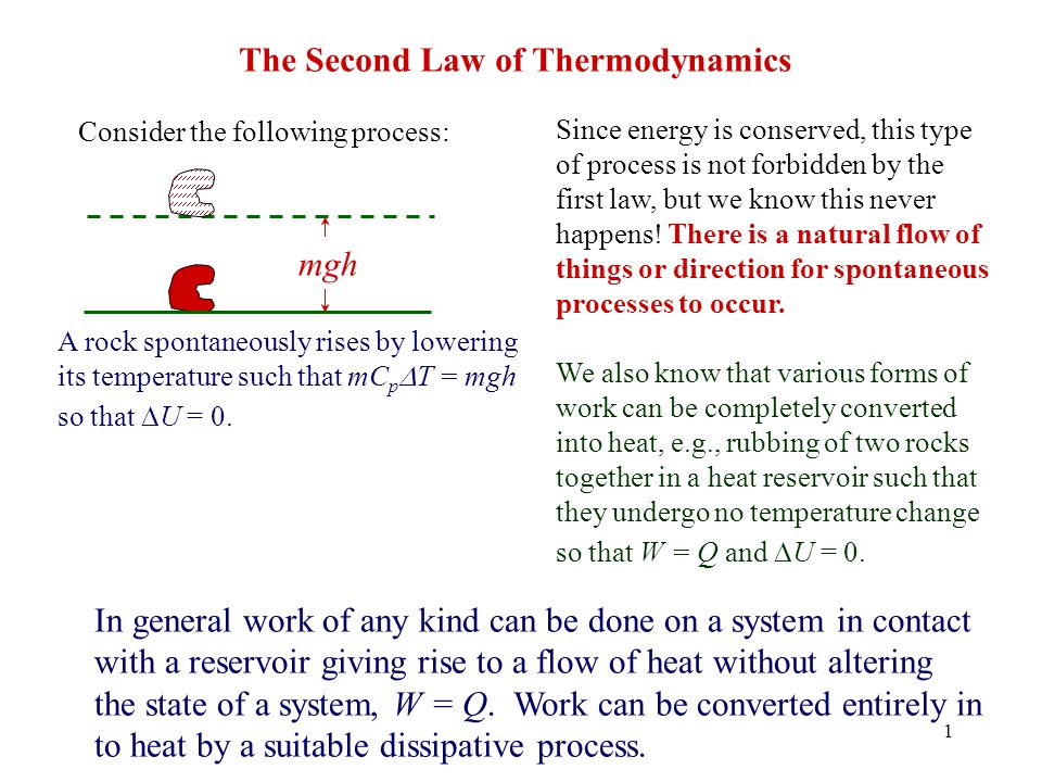12 Taking the integral in two parts, i.e., But by definition of entropy.