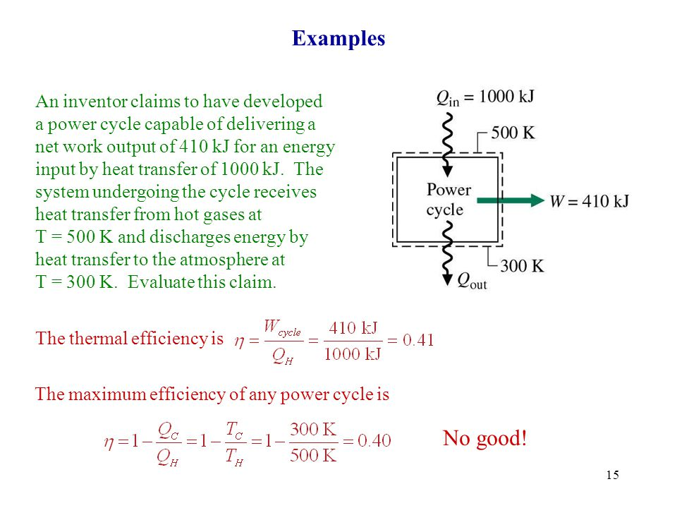 15 Examples An inventor claims to have developed a power cycle capable of delivering a net work output of 410 kJ for an energy input by heat transfer