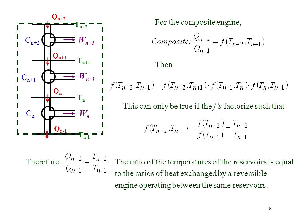 9 According to Carnot's theorem and its corollary we can make the following statements: Therefore.
