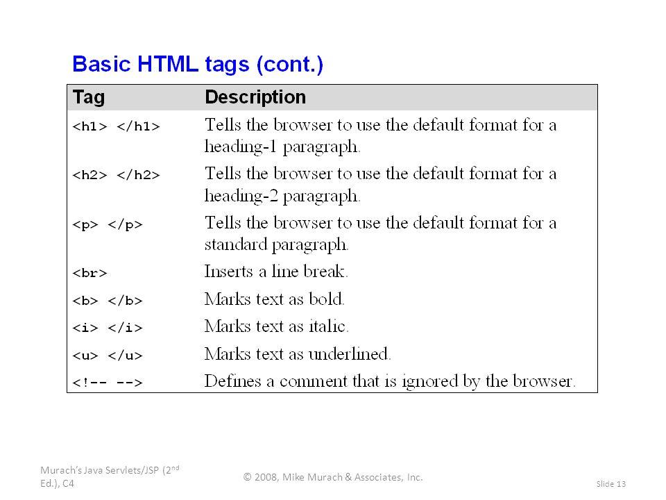 Murach's Java Servlets/JSP (2 nd Ed.), C4 © 2008, Mike Murach & Associates, Inc. Slide 13