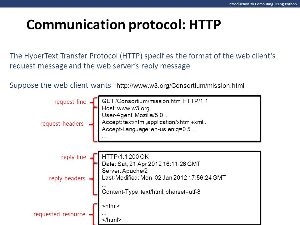 Introduction to Computing Using Python Communication protocol: HTTP The HyperText Transfer Protocol (HTTP) specifies the format of the web client's request message and the web server's reply message Suppose the web client wants http://www.w3.org/Consortium/mission.html HTTP/1.1 200 OK Date: Sat, 21 Apr 2012 16:11:26 GMT Server: Apache/2 Last-Modified: Mon, 02 Jan 2012 17:56:24 GMT...