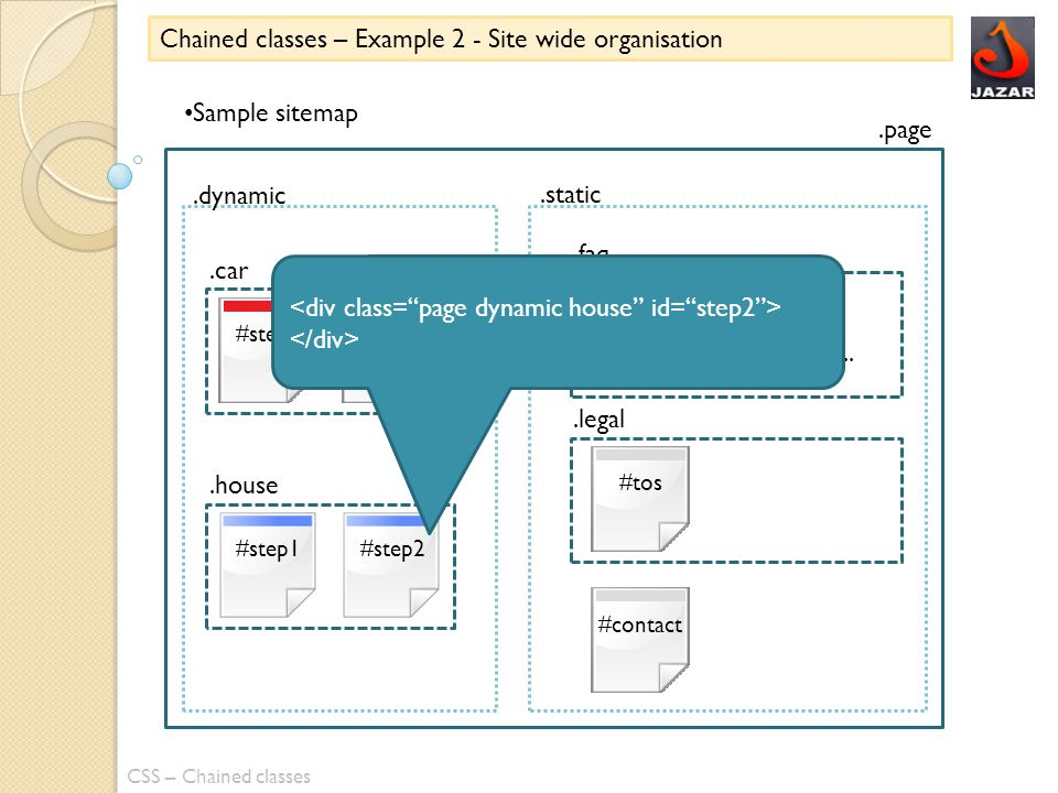 CSS – Chained classes Sample sitemap.page.static.dynamic.faq.car.house #step1#step2 #q1#q2 #tos #contact #step1#step2.legal...