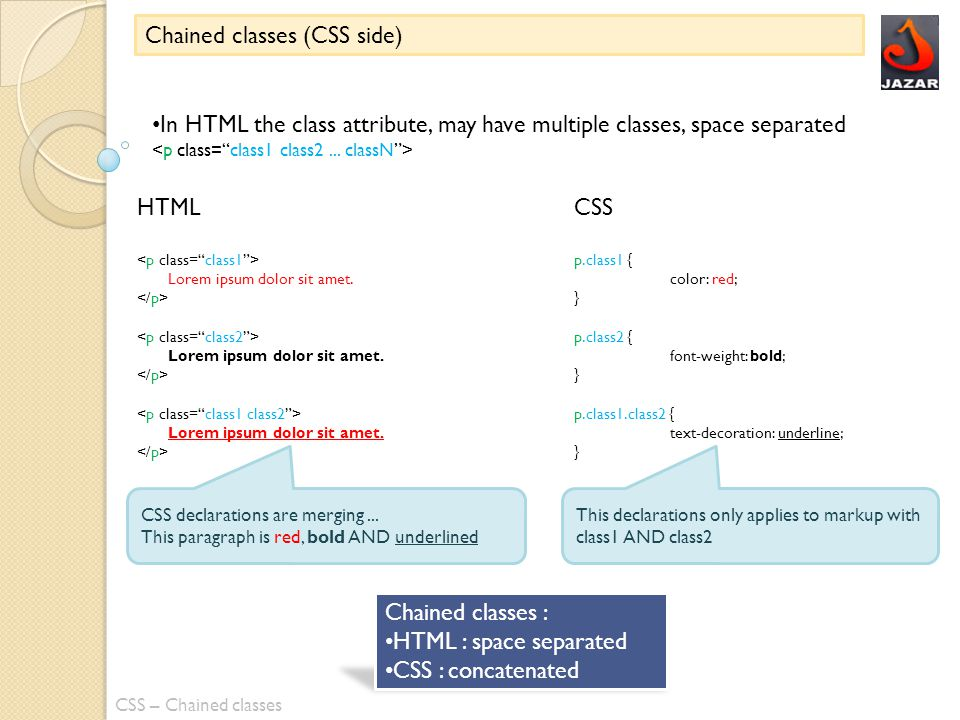 CSS – Chained classes Chained classes (CSS side) HTML Lorem ipsum dolor sit amet.