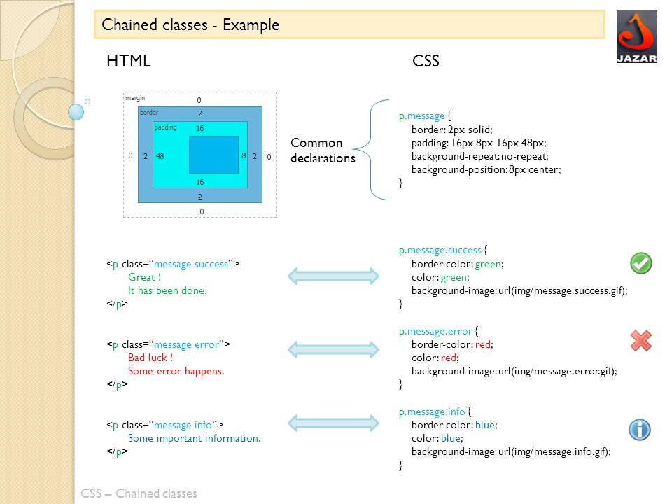 CSS – Chained classes Chained classes - Example Great .