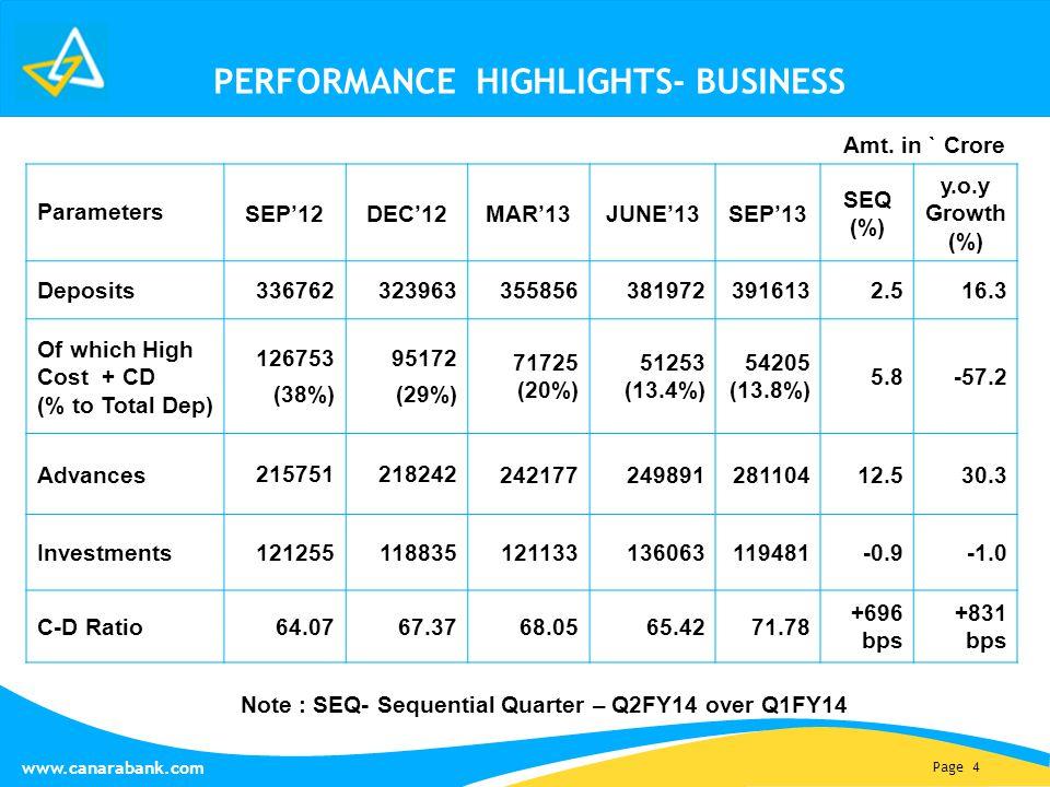 Page 4 www.canarabank.com PERFORMANCE HIGHLIGHTS- BUSINESS Parameters SEP'12DEC'12MAR'13JUNE'13SEP'13 SEQ (%) y.o.y Growth (%) Deposits 336762323963 3