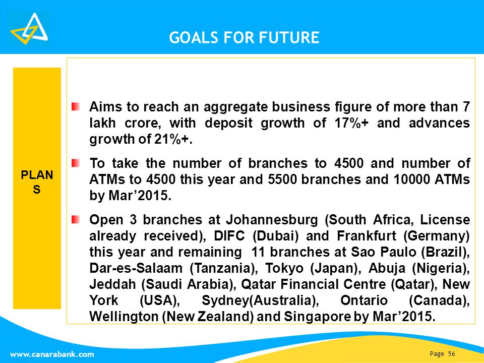 Page 56 www.canarabank.com GOALS FOR FUTURE Aims to reach an aggregate business figure of more than 7 lakh crore, with deposit growth of 17%+ and advances growth of 21%+.
