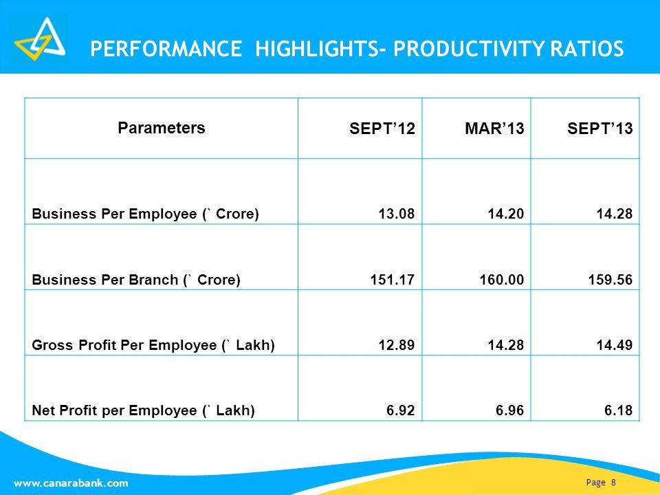 Page 8 www.canarabank.com PERFORMANCE HIGHLIGHTS- PRODUCTIVITY RATIOS Parameters SEPT'12MAR'13SEPT'13 Business Per Employee (` Crore) 13.0814.2014.28