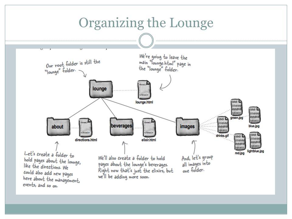 Organizing the Lounge