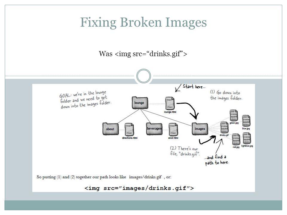 Fixing Broken Images Was