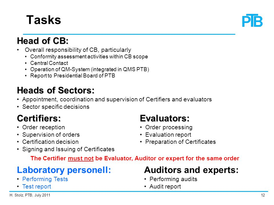 H. Stolz, PTB, July 201112 Tasks Head of CB: Overall responsibility of CB, particularly Conformity assessment activities within CB scope Central Conta