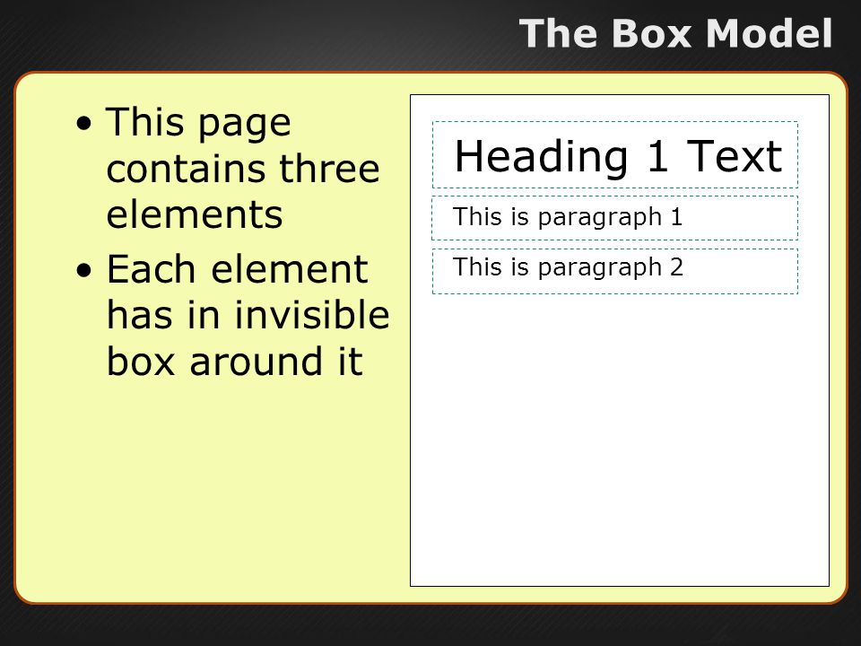 The Box Model This page contains three elements Each element has in invisible box around it Heading 1 Text This is paragraph 1 This is paragraph 2