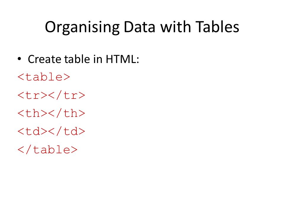 Organising Data with Tables Create table in HTML: