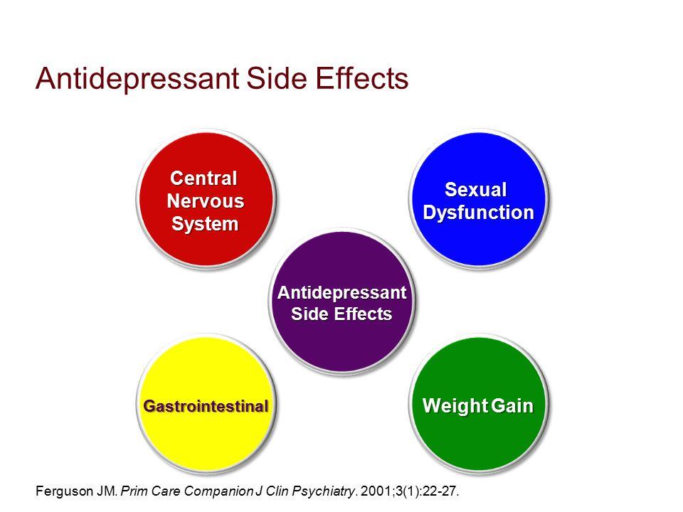 Antidepressant Side Effects Ferguson JM. Prim Care Companion J Clin Psychiatry. 2001;3(1):22-27. GastrointestinalGastrointestinal CentralNervousSystem