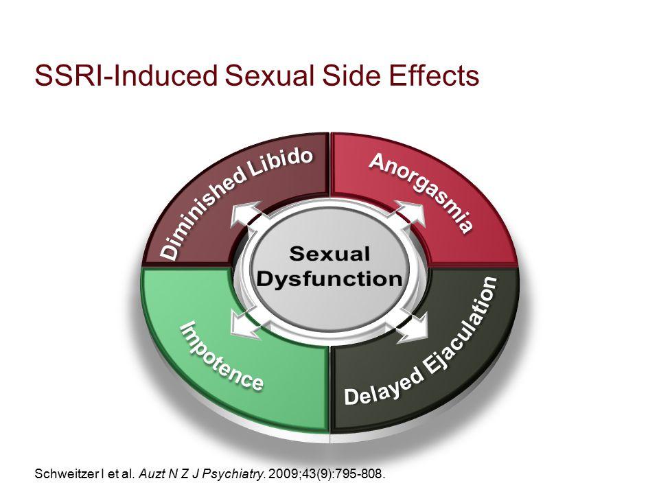 SSRI-Induced Sexual Side Effects Schweitzer I et al. Auzt N Z J Psychiatry. 2009;43(9):795-808.