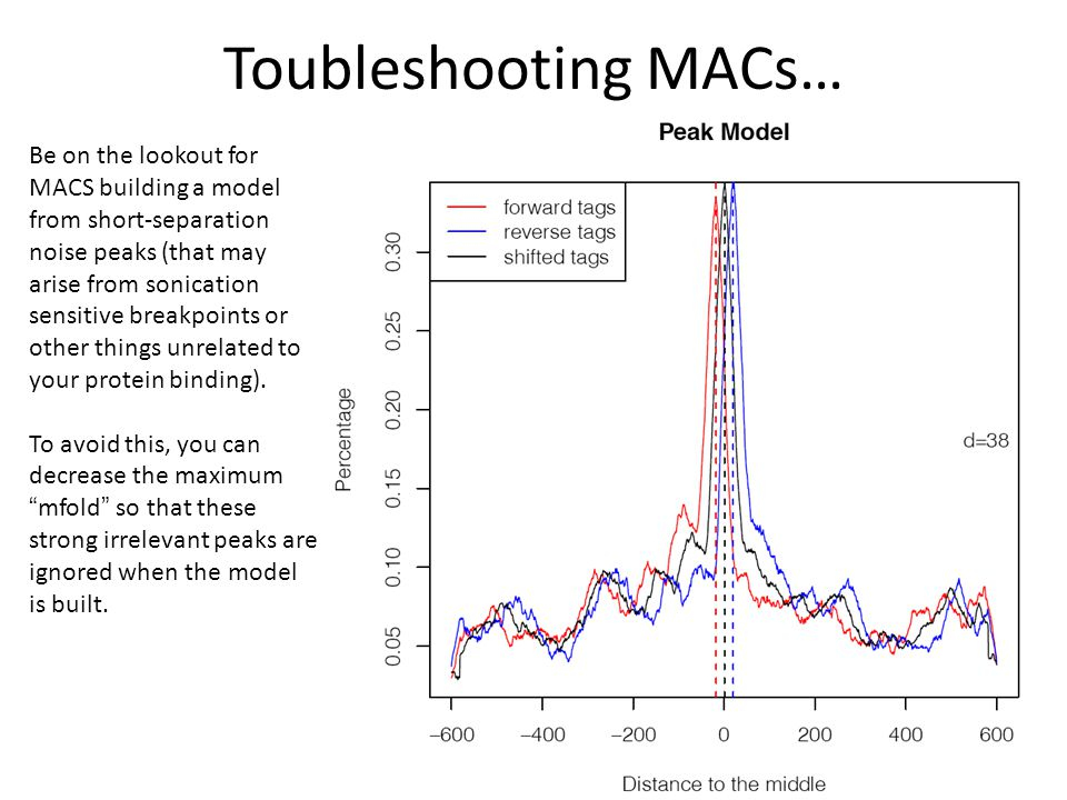 Toubleshooting MACs… Be on the lookout for MACS building a model from short-separation noise peaks (that may arise from sonication sensitive breakpoints or other things unrelated to your protein binding).