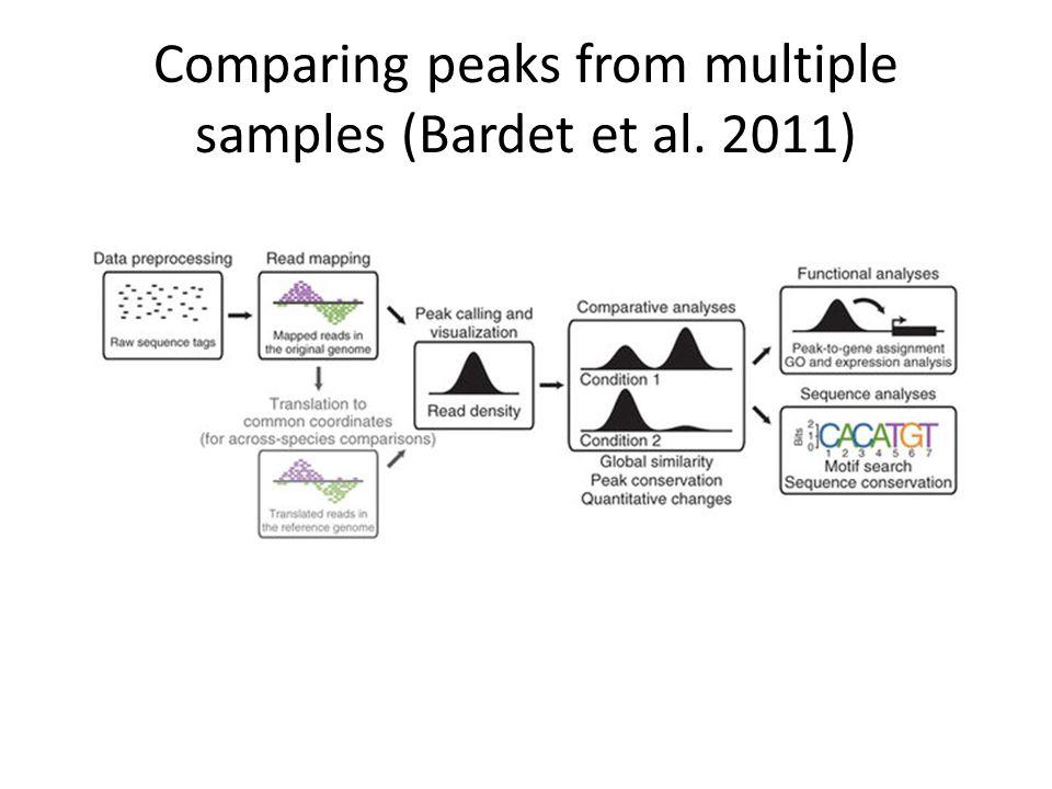 Comparing peaks from multiple samples (Bardet et al. 2011)