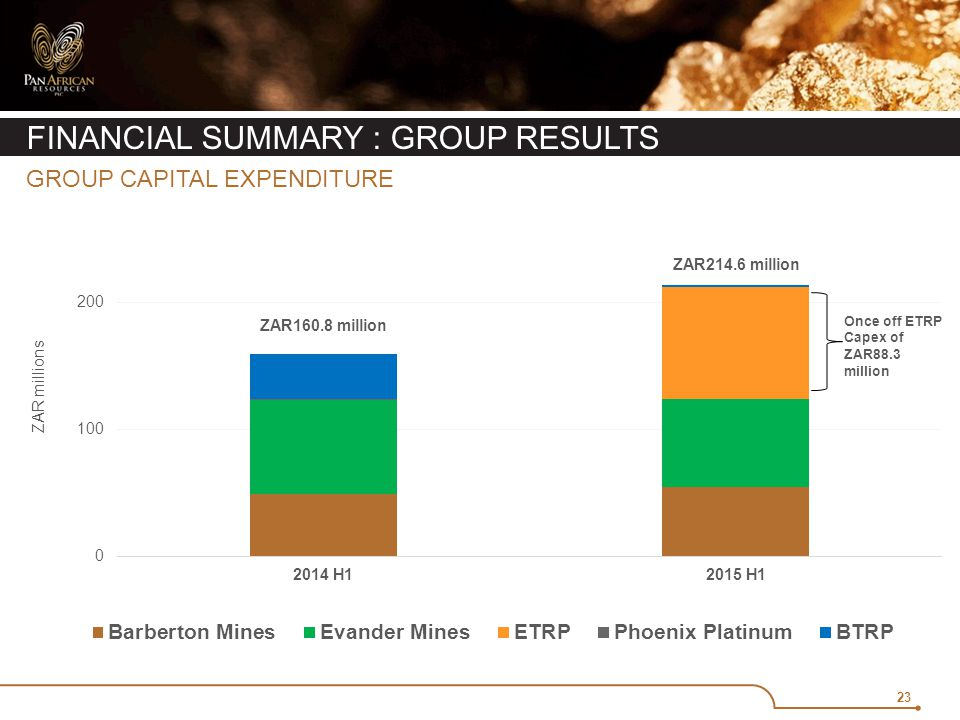 23 FINANCIAL SUMMARY : GROUP RESULTS GROUP CAPITAL EXPENDITURE