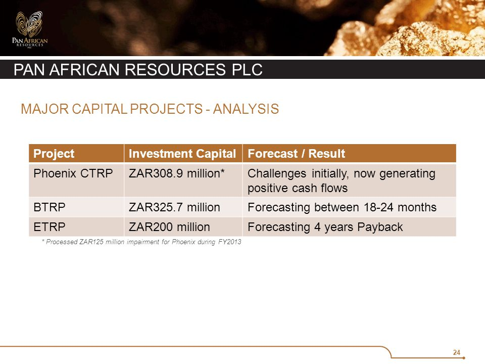 24 PAN AFRICAN RESOURCES PLC MAJOR CAPITAL PROJECTS - ANALYSIS * Processed ZAR125 million impairment for Phoenix during FY2013 ProjectInvestment CapitalForecast / Result Phoenix CTRPZAR308.9 million*Challenges initially, now generating positive cash flows BTRPZAR325.7 millionForecasting between 18-24 months ETRPZAR200 millionForecasting 4 years Payback