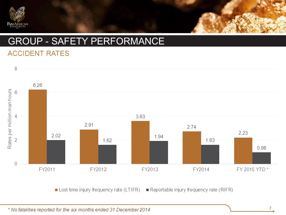 7 GROUP - SAFETY PERFORMANCE ACCIDENT RATES * No fatalities reported for the six months ended 31 December 2014