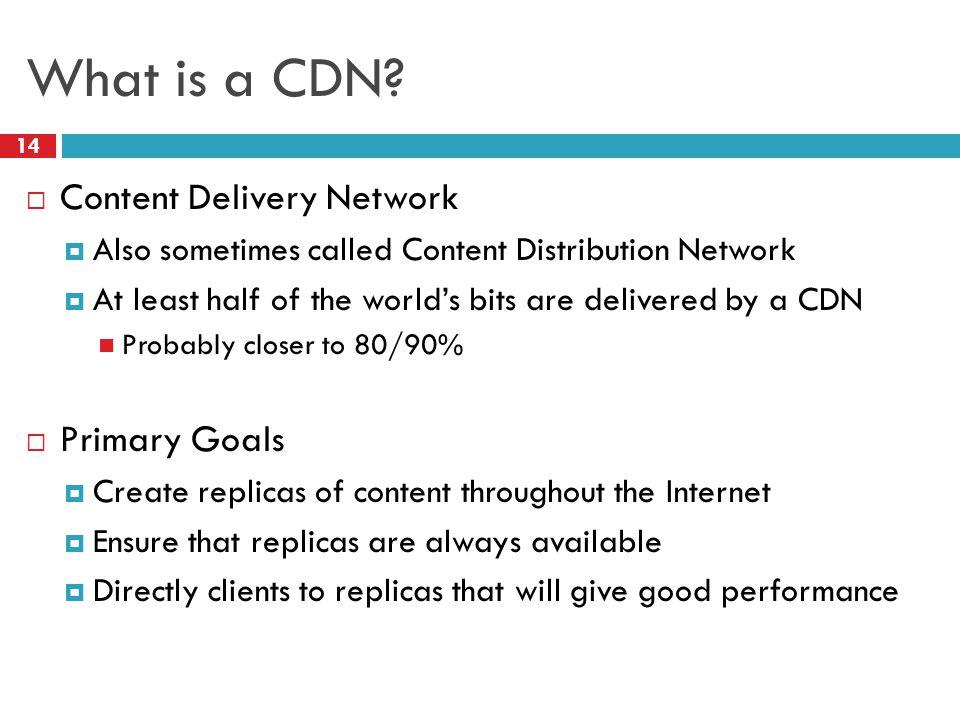 What is a CDN.