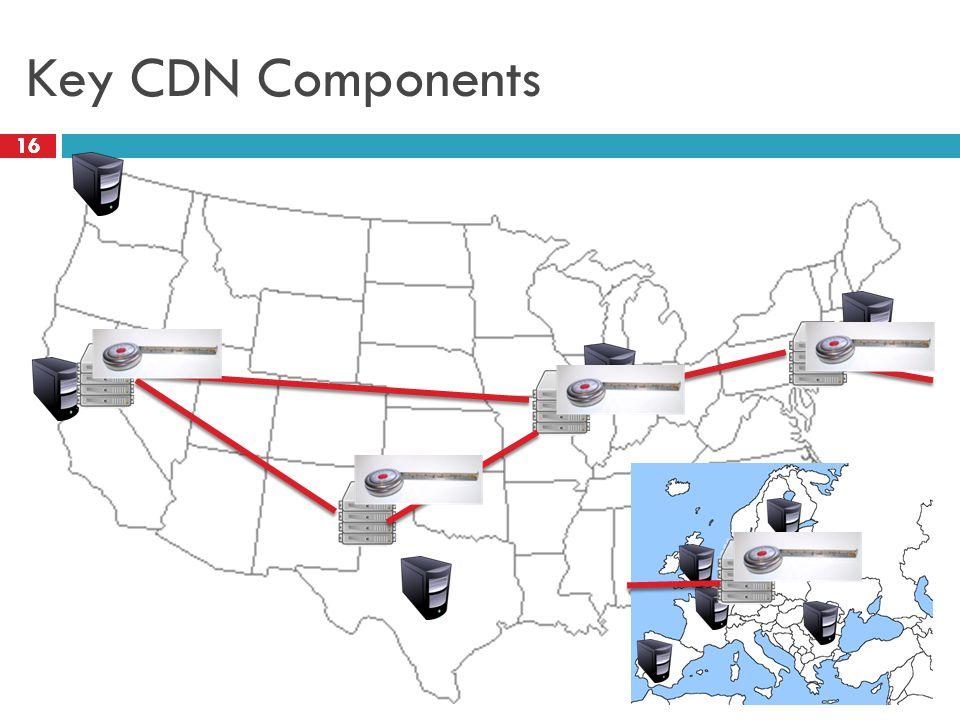 Key CDN Components 16
