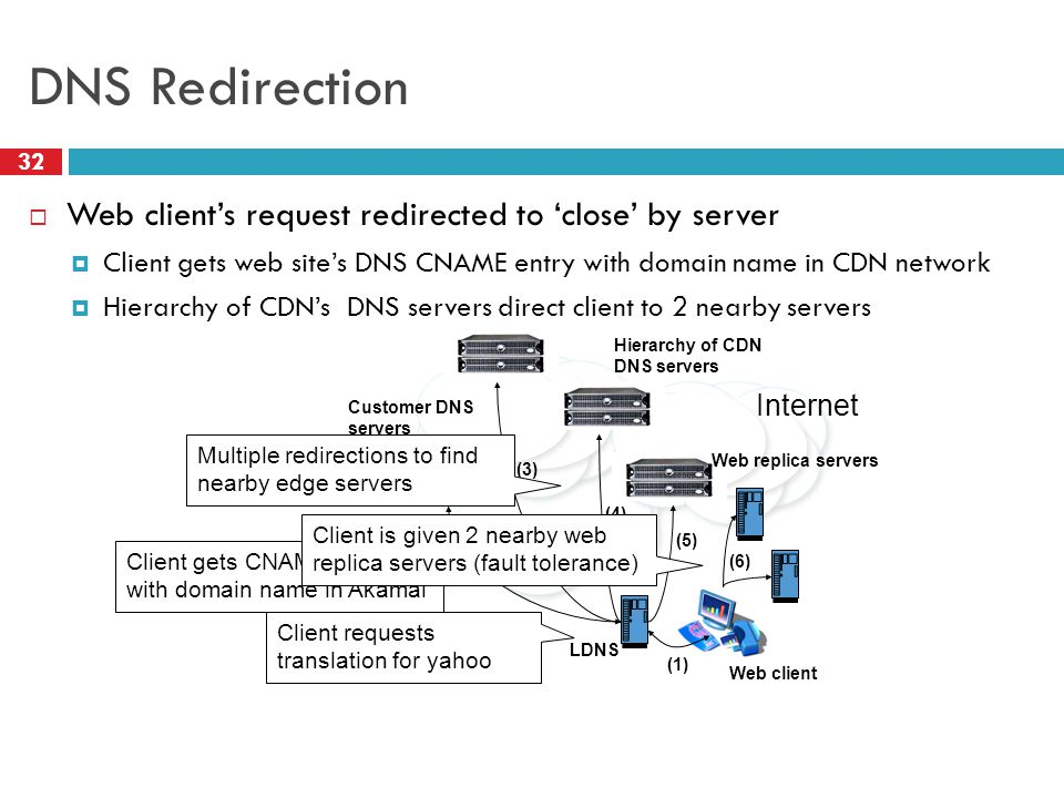 DNS Redirection  Web client's request redirected to 'close' by server  Client gets web site's DNS CNAME entry with domain name in CDN network  Hierarchy of CDN's DNS servers direct client to 2 nearby servers Internet Web client Hierarchy of CDN DNS servers Customer DNS servers (1) (2) (3) (4) (5) (6) LDNS Client requests translation for yahoo Client gets CNAME entry with domain name in Akamai Client is given 2 nearby web replica servers (fault tolerance) Web replica servers Multiple redirections to find nearby edge servers 32