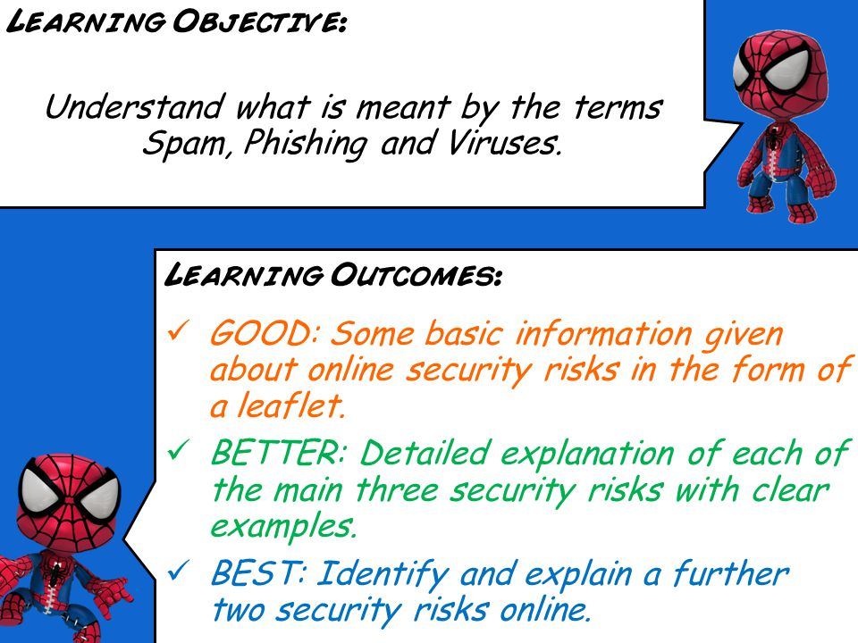 Spiderman ©Marvel Comics Online Security Risks (Part 1)