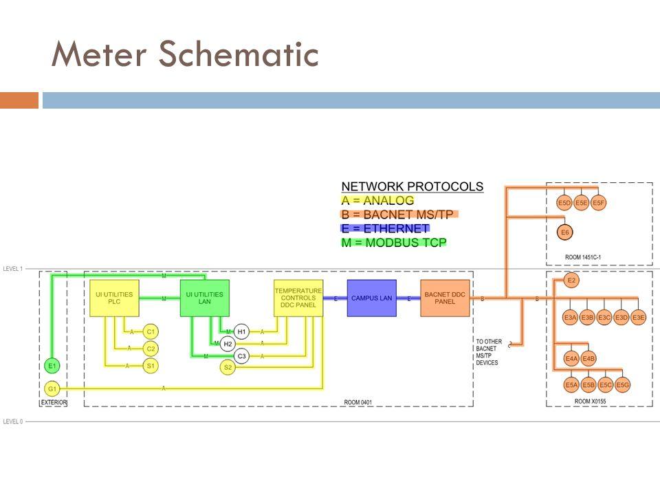 Meter Schematic