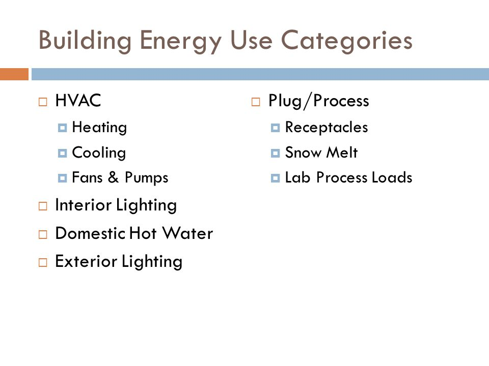 Building Energy Use Categories  HVAC  Heating  Cooling  Fans & Pumps  Interior Lighting  Domestic Hot Water  Exterior Lighting  Plug/Process 