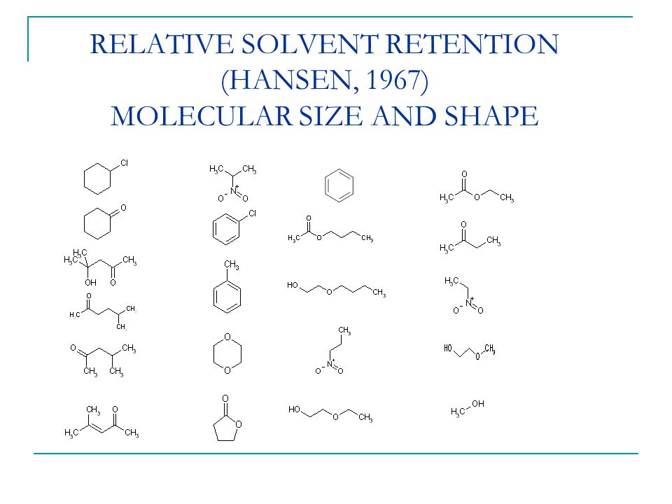 RELATIVE SOLVENT RETENTION (HANSEN, 1967) MOLECULAR SIZE AND SHAPE