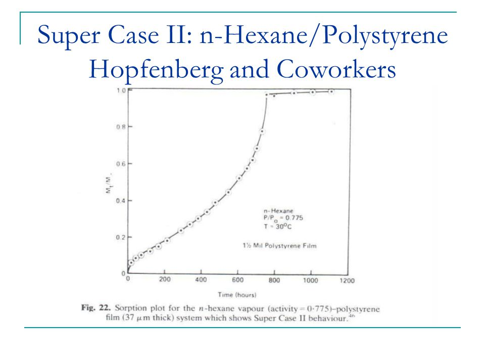 Super Case II: n-Hexane/Polystyrene Hopfenberg and Coworkers