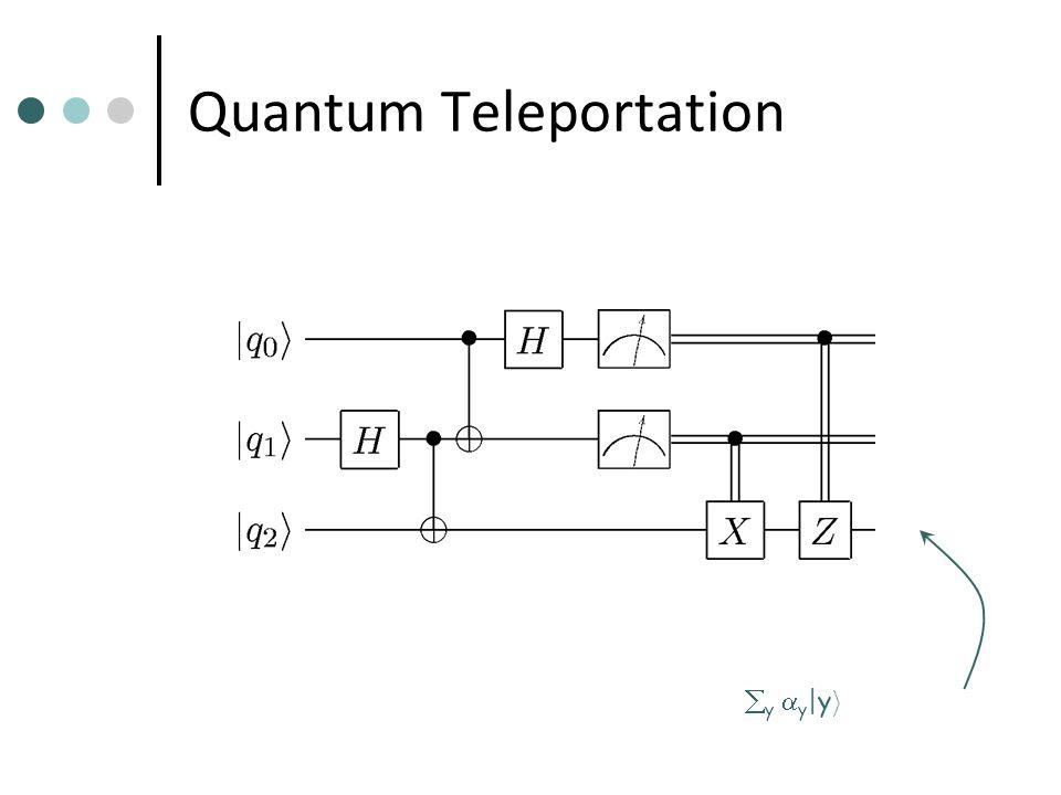 Quantum Teleportation  y  y |y i