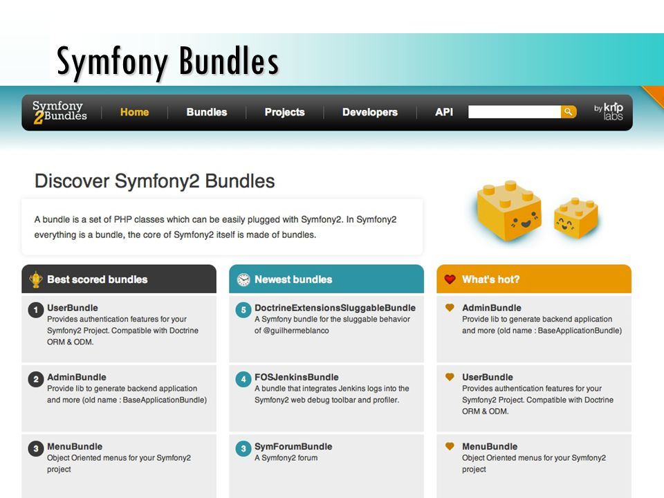 Symfony Bundles