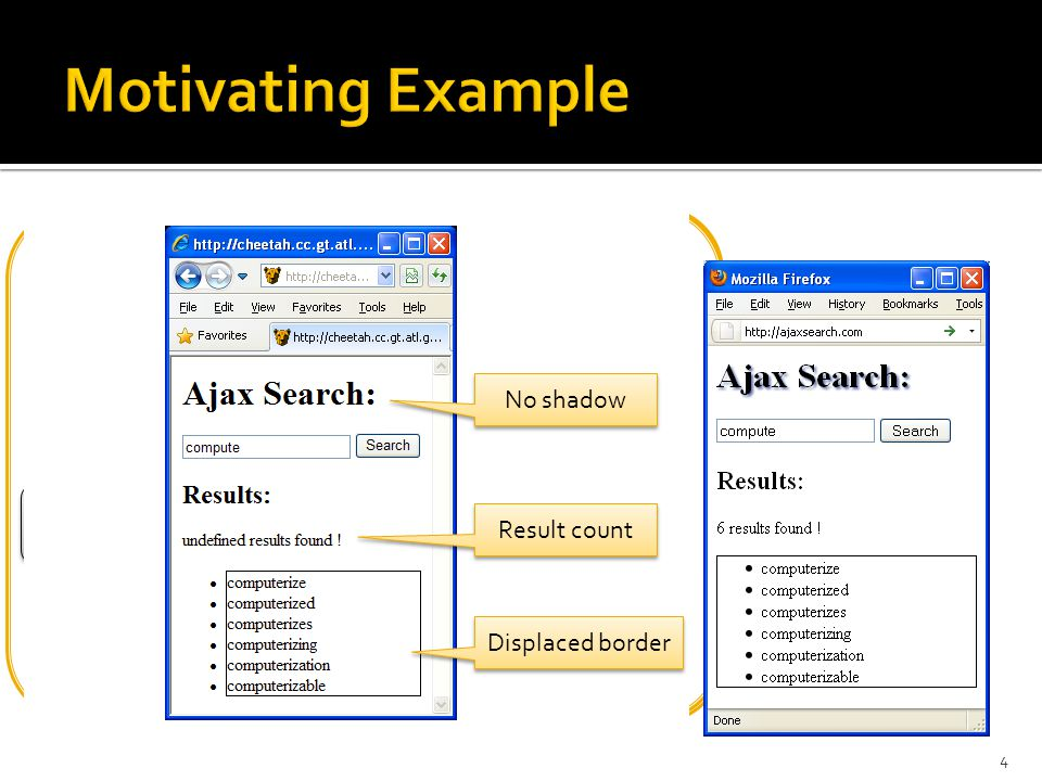 Server Side (Web Application Server) HTTP Request HTTP Response Ajax Search: Results: body h1h1 h1h1 input h2h2 h2h2 div ul document head script link No shadow Result count Displaced border 4