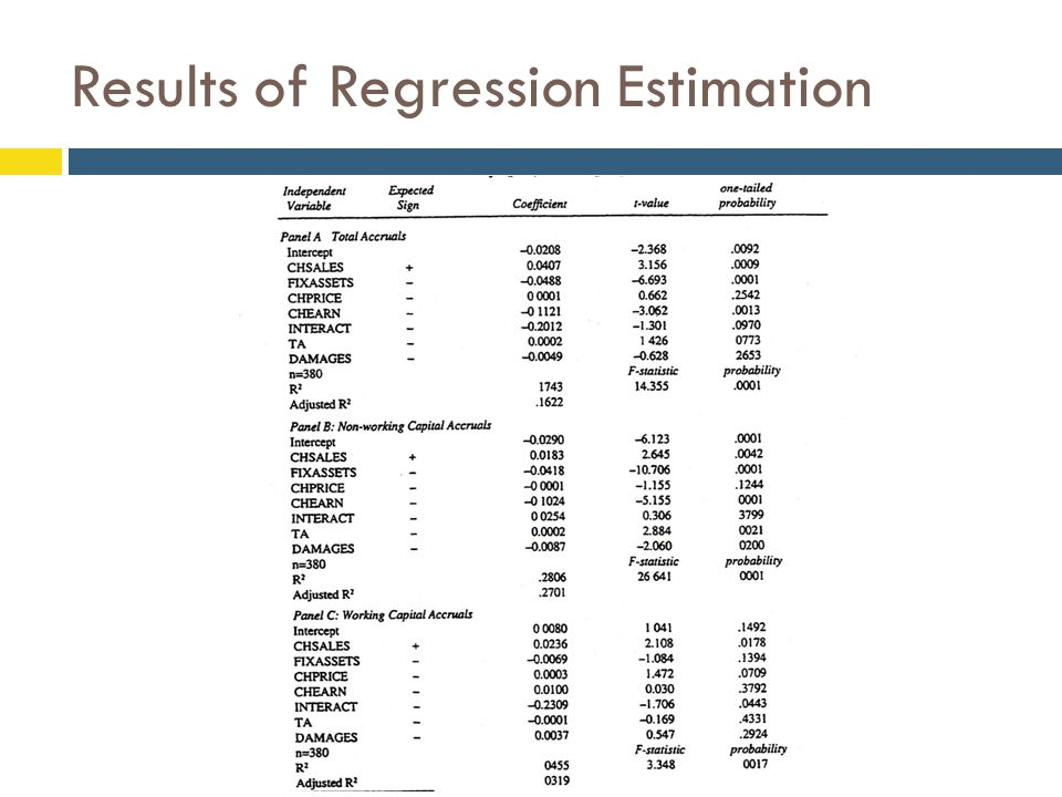 Results of Regression Estimation