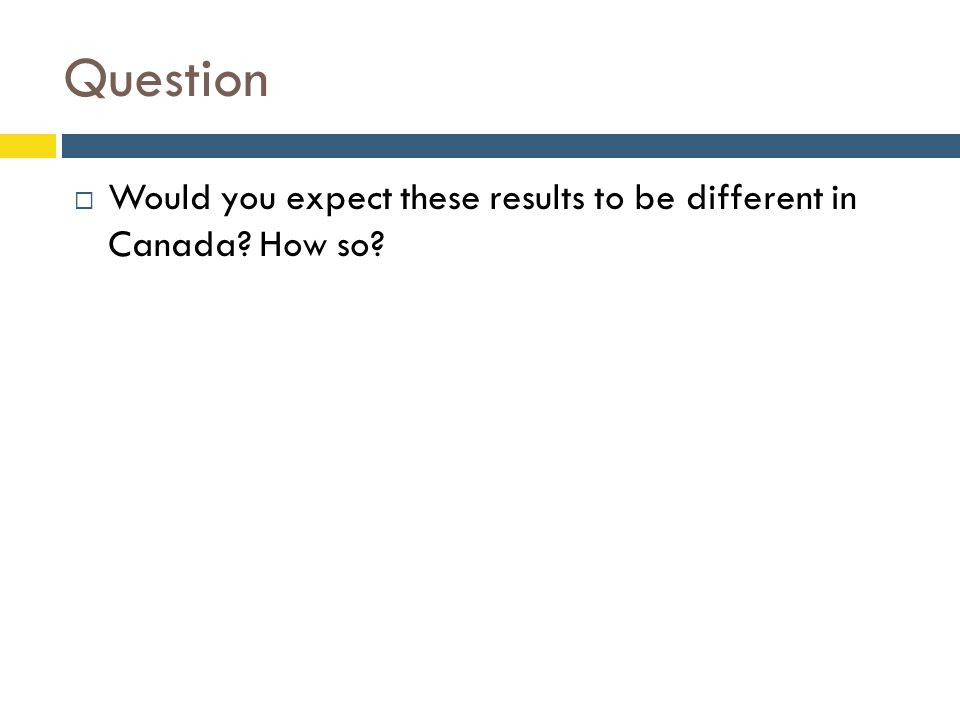 Question  Would you expect these results to be different in Canada? How so?