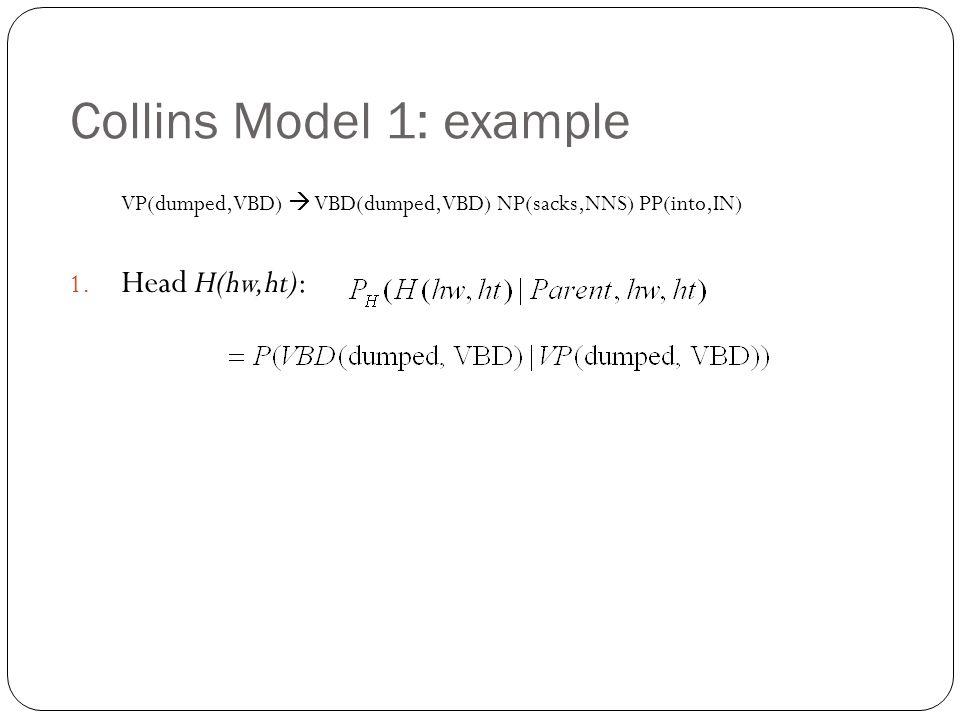 Collins Model 1: example VP(dumped,VBD)  VBD(dumped,VBD) NP(sacks,NNS) PP(into,IN) 1.